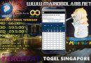Prediksi Togel SINGAPORE 08 JULI 2020